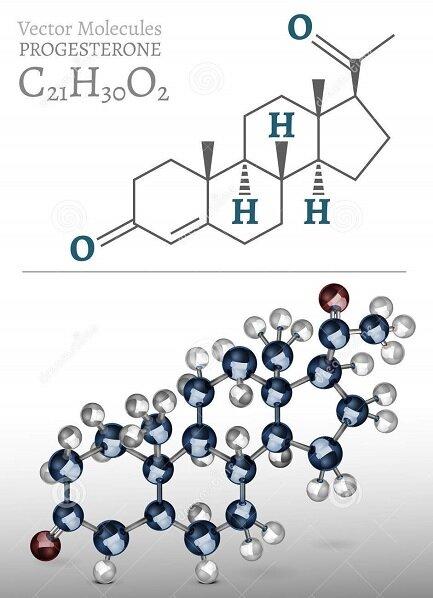 Прогестерон, представяне на молекулата в 3D